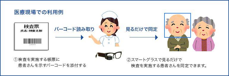 医療現場での利用例